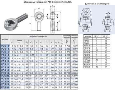Домкрат 2-х плунжерный грузоподъёмность 2,0 тонн (высота подъёма 150-310мм) (TF0202) марки CNIC (фасовка 6 шт)