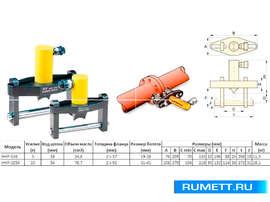 Разъемник фланцев гидравлический усилее 10,0 тонн (HHP-1054) марки CNIC