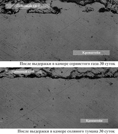Испытания кронштейнов из оцинкованной стали