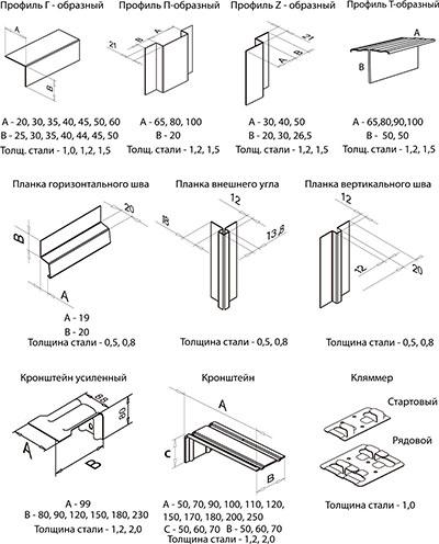 Элементы подсистемы из оцинкованной стали
