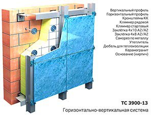 Горизонтально-вертикальная система вентилируемого фасада