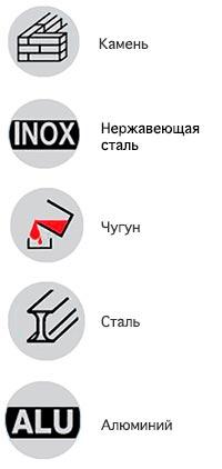 Пиктограммы на отрезных кругах