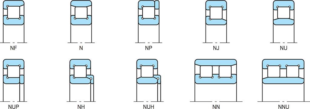 Конфигурации цилиндрических роликовых подшипников
